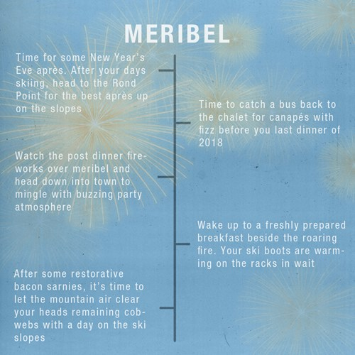 ski itinerary for new year skiing in Meribel, France